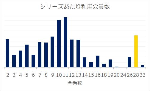 f:id:GEOSuzuki:20160830193427j:plain