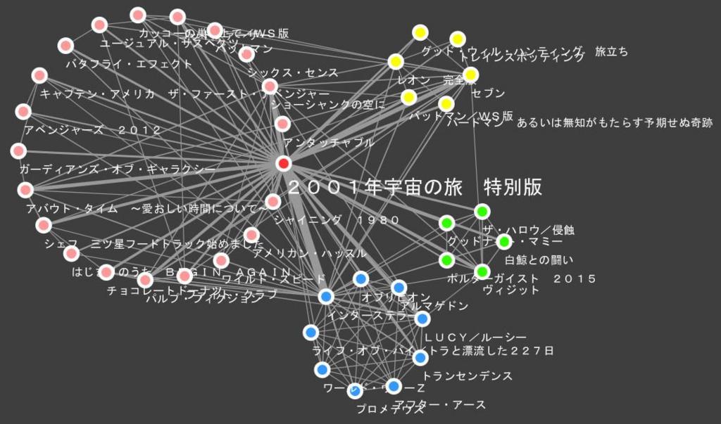 f:id:GEOSuzuki:20160901193541j:plain