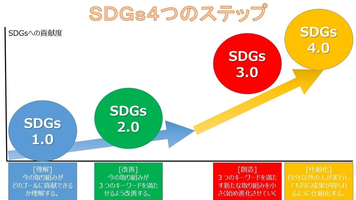 f:id:GNUF1MgBPv6PRrd:20201224135621j:plain
