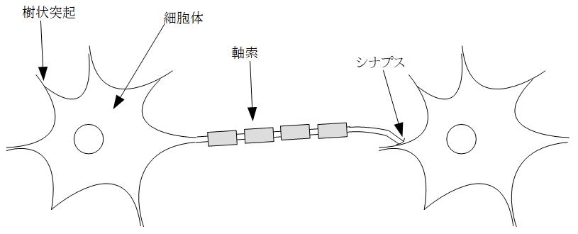 f:id:GO-AHEAD:20200212141630p:plain
