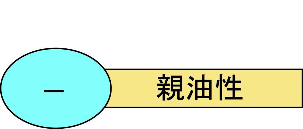 f:id:GOIS:20161117180718j:plain
