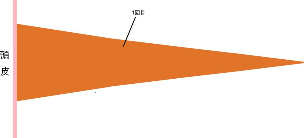 f:id:GOIS:20170208141644j:plain