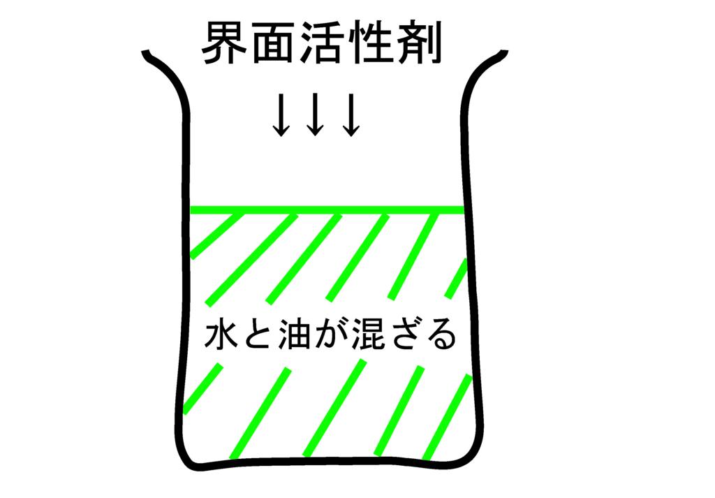 f:id:GOIS:20170228144614j:plain