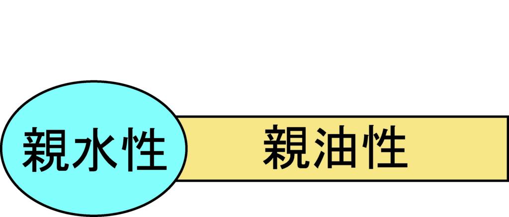 f:id:GOIS:20170524215327j:plain