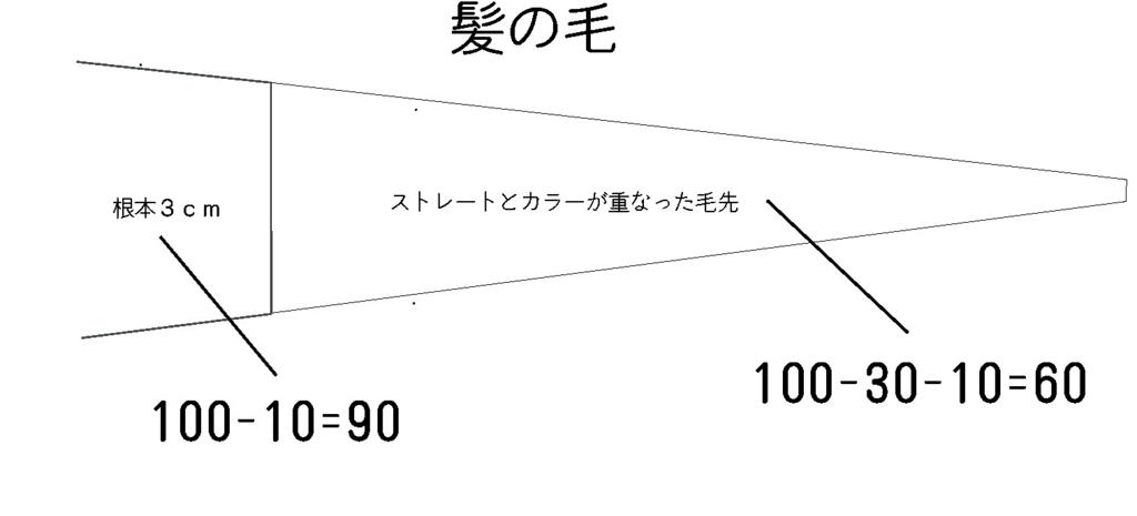 f:id:GOIS:20170803220503j:plain