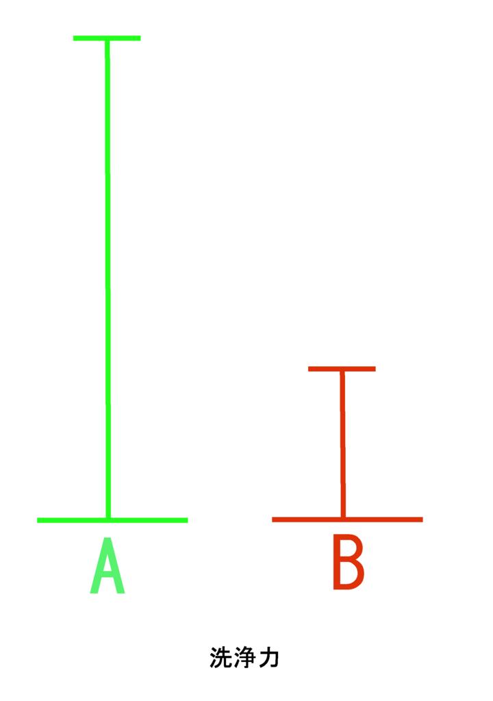 f:id:GOIS:20170812230703j:plain