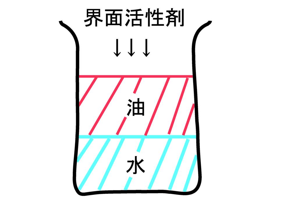 f:id:GOIS:20170918013819j:plain