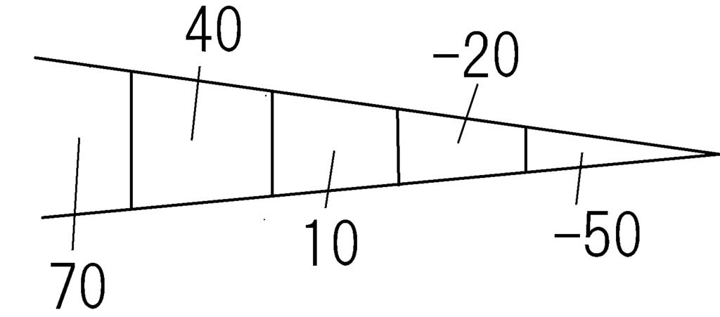 f:id:GOIS:20180116190749j:plain