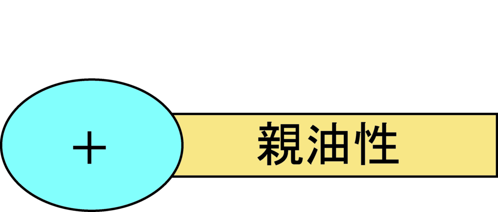 f:id:GOIS:20180730030523j:plain