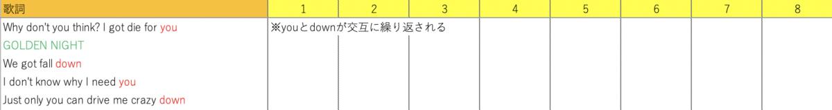 f:id:GOLDENNIGHT:20201110000600p:plain