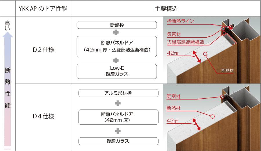 f:id:GOSE:20200929211330p:plain
