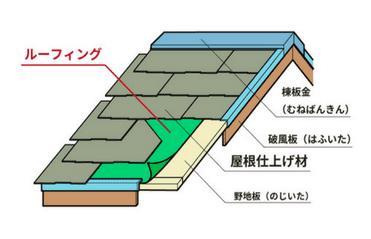f:id:GOSE:20210429095249p:plain