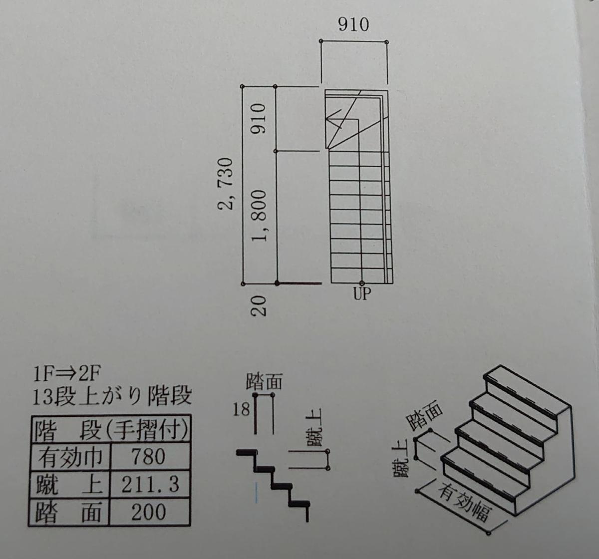 f:id:GOSE:20210617104342j:plain