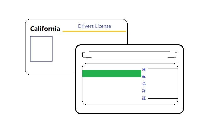 免許証 カリフォルニア 日本
