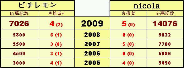 f:id:GYOPI:20090919024844p:image