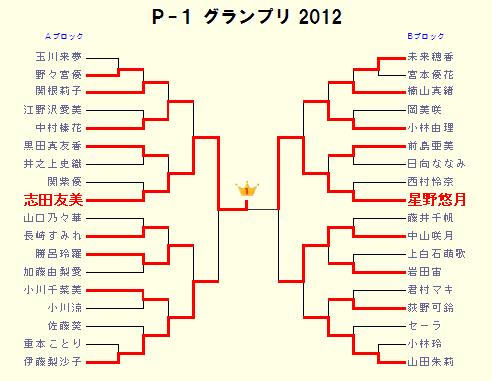 f:id:GYOPI:20120211022421p:image