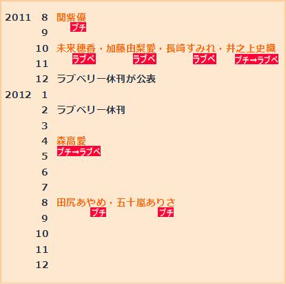 f:id:GYOPI:20131130004138p:plain