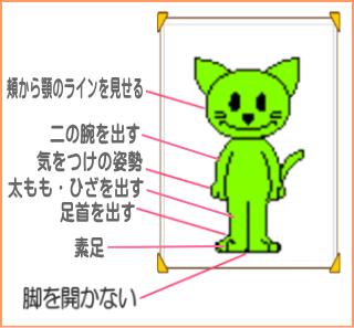 f:id:GYOPI:20140207011853p:plain