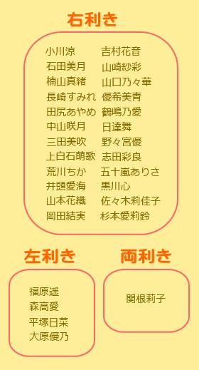 f:id:GYOPI:20140923011826p:plain