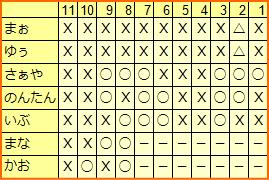 f:id:GYOPI:20141019022431p:plain