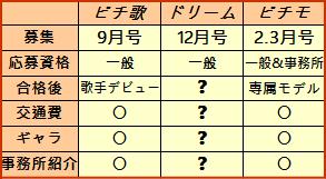f:id:GYOPI:20141116025412p:plain