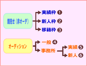 f:id:GYOPI:20141220005221p:plain