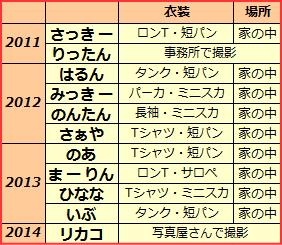 f:id:GYOPI:20150211012800p:plain