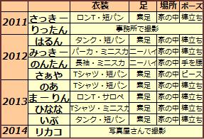 f:id:GYOPI:20150212013428p:plain