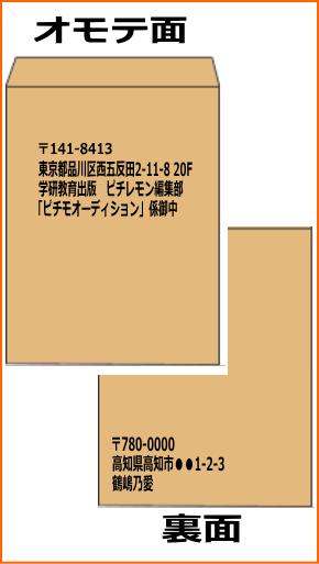 f:id:GYOPI:20150215011129p:plain