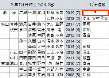 f:id:GYOPI:20190130022347p:plain