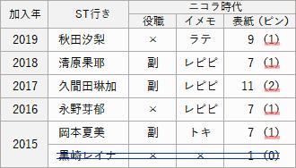 f:id:GYOPI:20200115220221p:plain