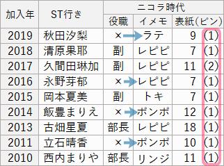 f:id:GYOPI:20200524001540p:plain