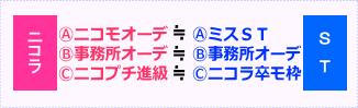 f:id:GYOPI:20200531030407p:plain