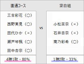 f:id:GYOPI:20200612020129p:plain