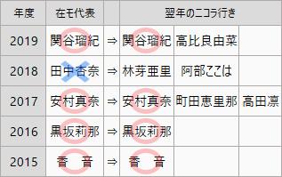 f:id:GYOPI:20200627004343p:plain