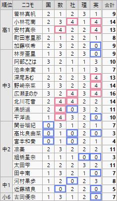 f:id:GYOPI:20201008020008p:plain