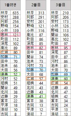 f:id:GYOPI:20201024011025p:plain