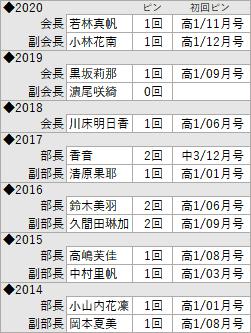 f:id:GYOPI:20201029223439p:plain
