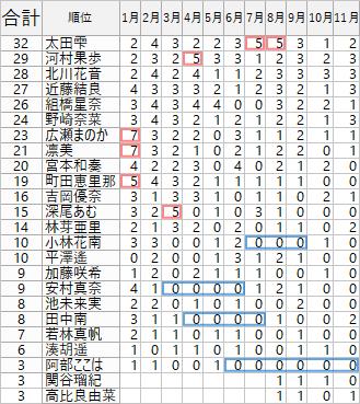 f:id:GYOPI:20201129011320p:plain
