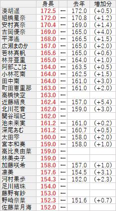 f:id:GYOPI:20201230025854p:plain