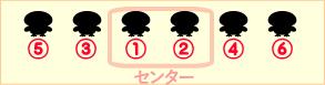 f:id:GYOPI:20210108022007p:plain