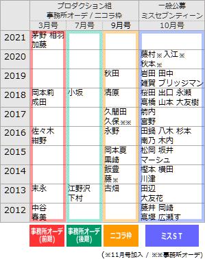f:id:GYOPI:20210202024137p:plain