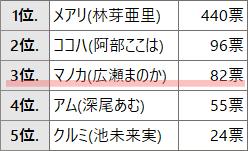 f:id:GYOPI:20210211023058p:plain