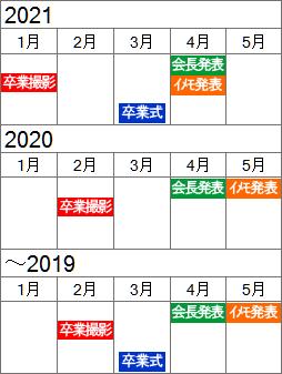 f:id:GYOPI:20210307032753p:plain
