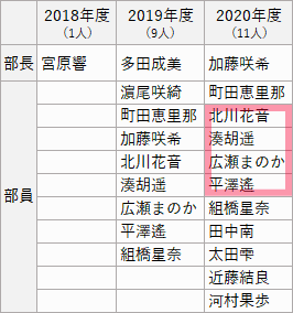 f:id:GYOPI:20210321035549p:plain