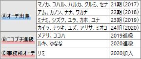 f:id:GYOPI:20210330024623p:plain