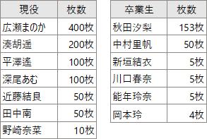f:id:GYOPI:20210605040823p:plain