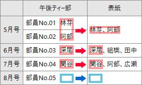 f:id:GYOPI:20210613022258p:plain