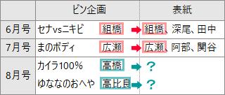 f:id:GYOPI:20210620015807p:plain