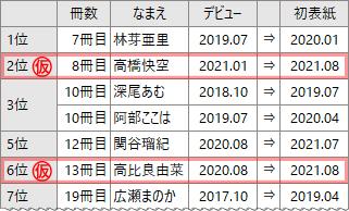 f:id:GYOPI:20210621025555p:plain